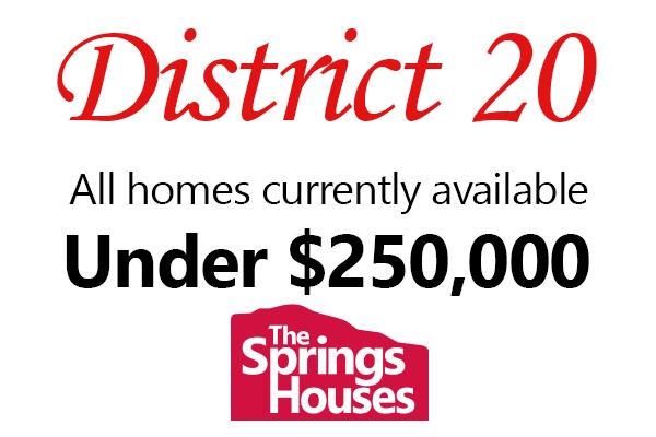 Academy School District 20 Homes under $250,000
