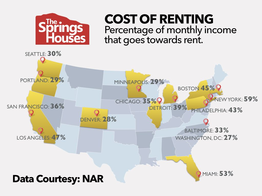 Percentage of Monthly Income To Make Rent Payment - US Cities